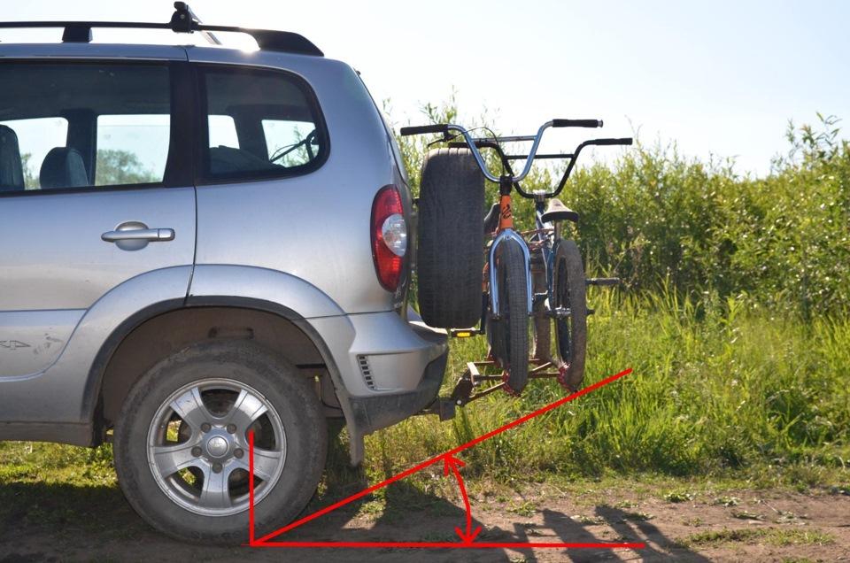 Фаркоп для велосипедов
